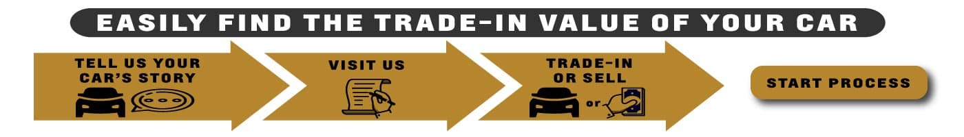 Trade In Value Banner